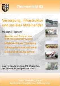 2015-Dorfmoderation_Seite_3